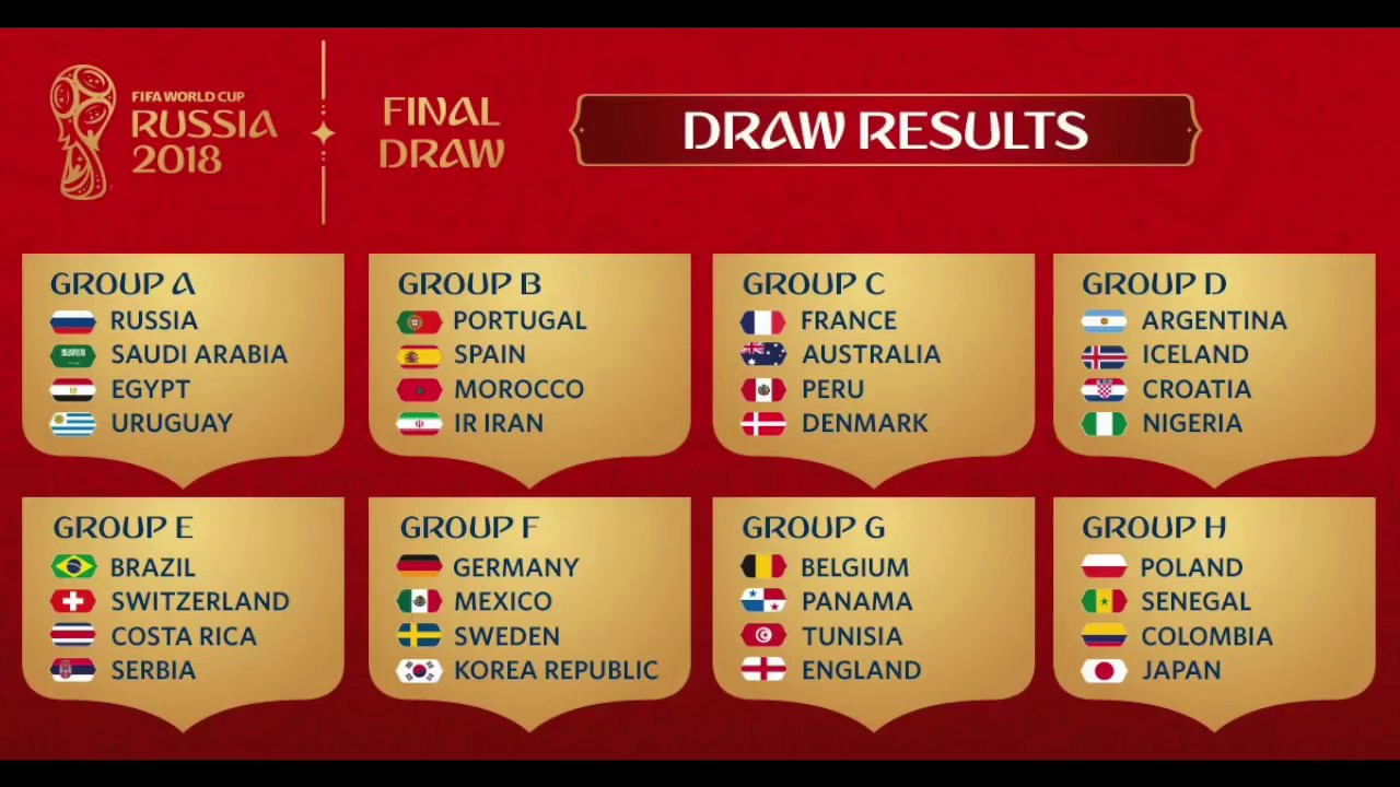 Russia World cup 2018 groups